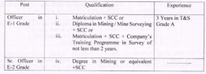 CIL Coal India Recruitment 2021 - 358 Officer & Senior Officer Posts Apply @ coalindia.in 1