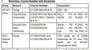 Indian Air Force Recruitment 2020 - Apply 235 Commissioned Officers Posts @ afcat.cdac.in 1
