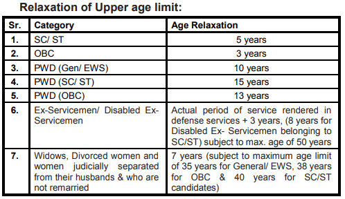 SBI Clerk Age Relaxation